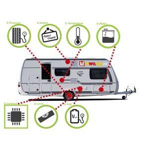 E-Trailer Pakket Caravan Extra