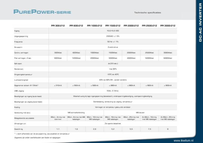 purepower-specs